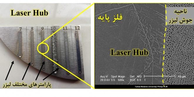 Diffrent Nd-YAG laser parameter